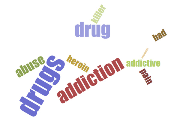"""Graphic featuring words including """"drugs, addiction, abuse, heroin"""""""